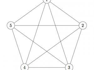 Floyd-Warshall algorithm in Python | Lélia Blin